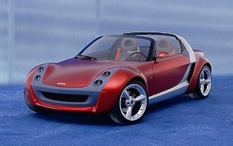 Honda crx significantly worse than average crash test for Honda smart car